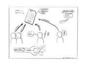 Kollaboratives Arbeiten bei der Texterstellung
