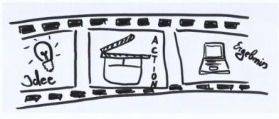 Das Bild zeigt einen gezeichneten und stilisierten  Filmstreifen.