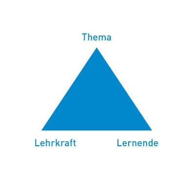 Grafik: Dreieck