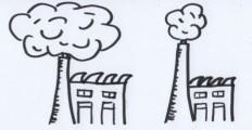Das Bild zeigt eine gezeichnete Fabrik mit einer riesigen Qualmwolke über dem Schornstein und daneben eine Fabrik mit einer kleinen Qualmwoche über dem Schornstein.