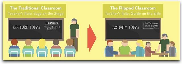 Zeichnung zeigt zwei Lernsituationen: Lehrer erklärt Zuhörern bzw. alle arbeiten zusammen