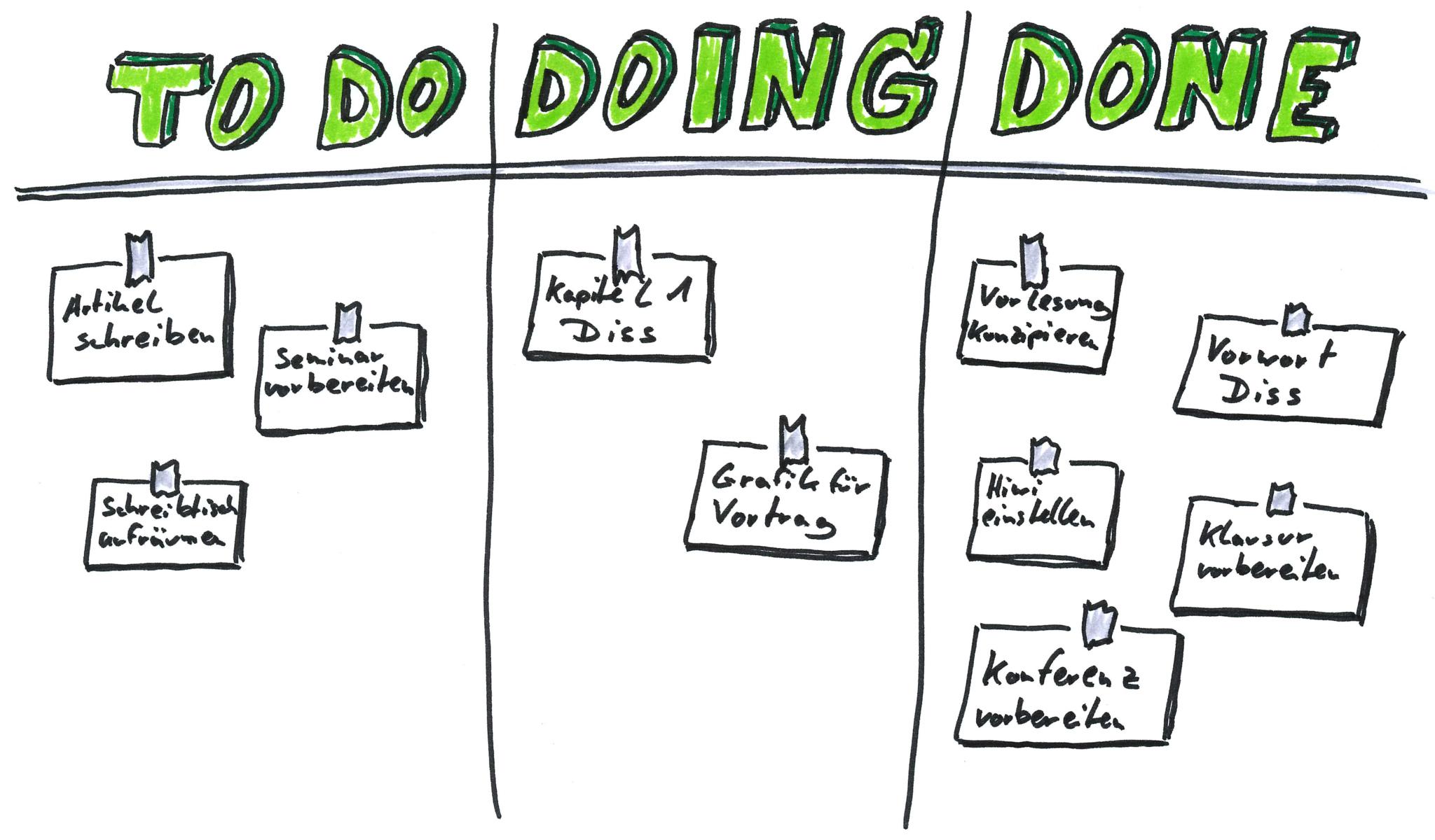 Eine handgeschriebene Aufgabenliste