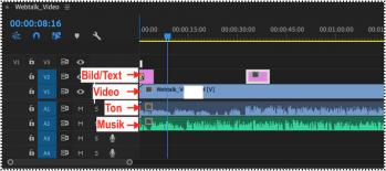 Das Bild zeigt einen Screenshot einer Videoschnittsoftware mit zwei Video- und Tonspuren.