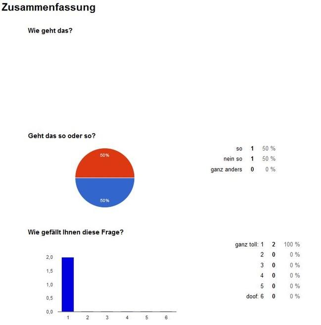Kugel- und Balkendiagramm bei der Zusammenfassung von Ergebnissen einer Umfrage mit Google Formular