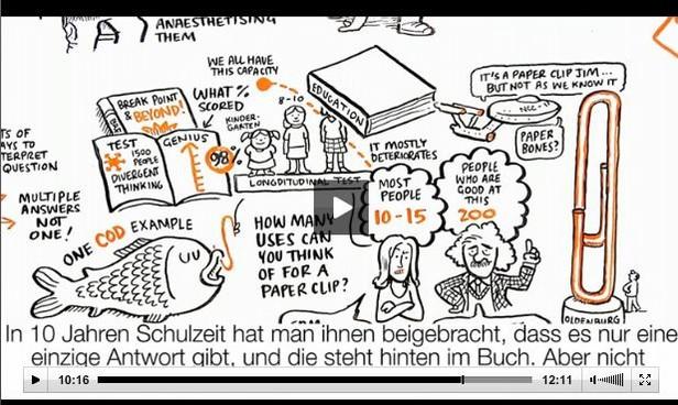 """Zeichung mit Fisch, Büchern, Menschen zur Illustration des Vortrags """"Bildung neu denken"""""""