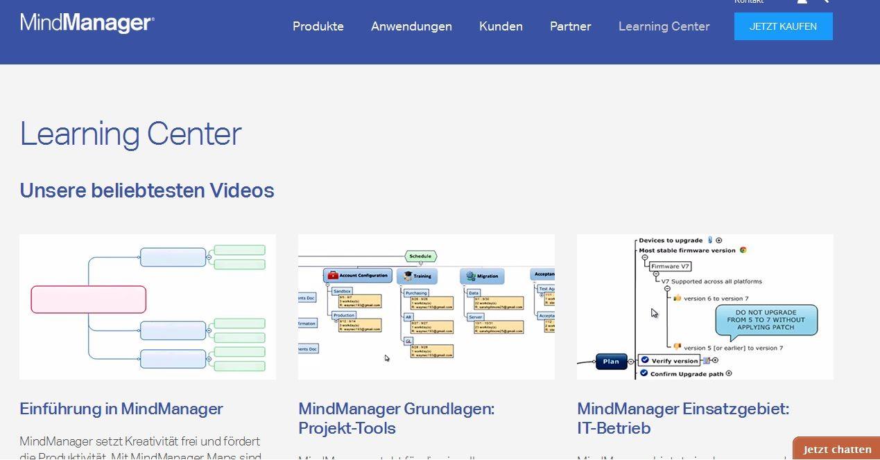 Grafische Übersicht über Mindmapping mit dem MindManager