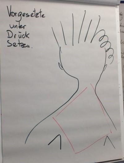 """Flipchart-Zeichnung eines Menschen mit Beschriftung: """"Vorgesetzte unter Druck setzen"""""""