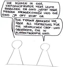 Cartoon über Geschlechterstereotype in der Zahnmedizin]