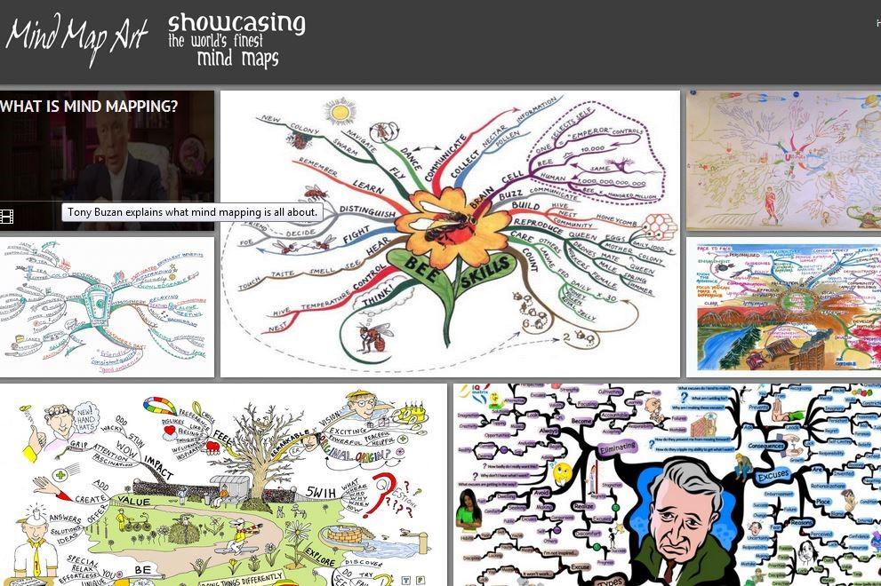 Beispiele für kreativ gestaltete Mindmaps von der Website Mindmapart.com