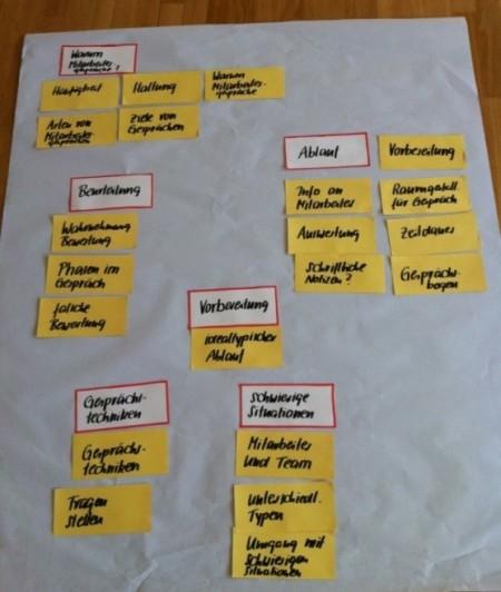 Moderationskarten nach Oberbegriffen sortiert
