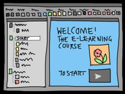 Gezeichnete E-Learning-Umgebung