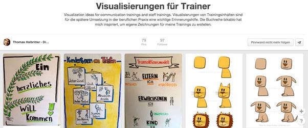 Pinterest Thema Visualisierung für Trainer