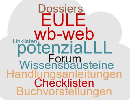 Das Bild zeigt eine bunt eingefärbte Wortwolke.