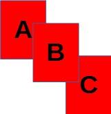 Drei Vierecke mit Beschriftung A,B,C