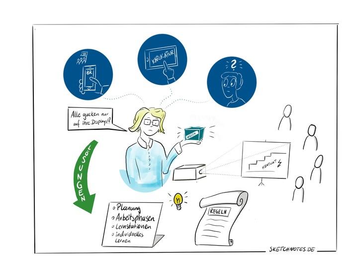 Eine Zeichnung (Sketchnote), auf der ein Lehrender eine Präsentation hält und überlegt, wie er die Zuhörer davon abhalten kann, nur auf ihre Bildschirme zu gucken