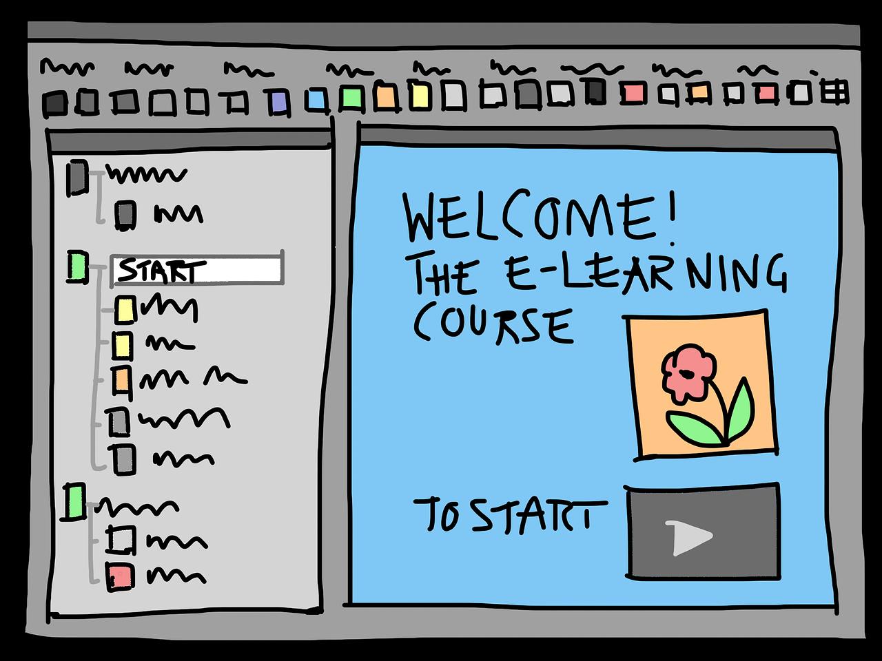 Zeichnung von einer E-Learning-Startseite