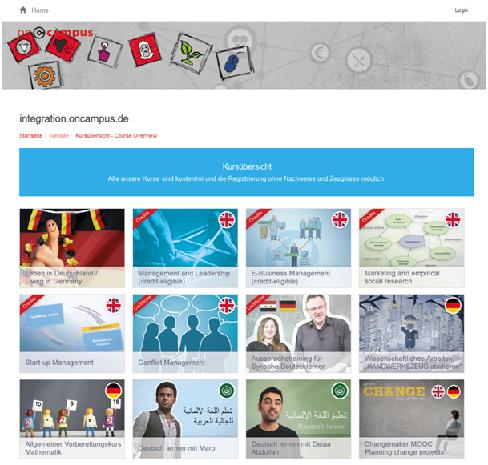 Screenshot integration oncampus (nicht unter freier Lizenz)