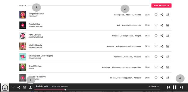 Screenshot der Plattform Jamendo, Playlist-Ansicht